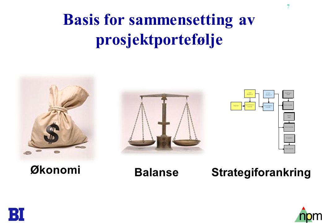 Basis for sammensetting av prosjektportefølje