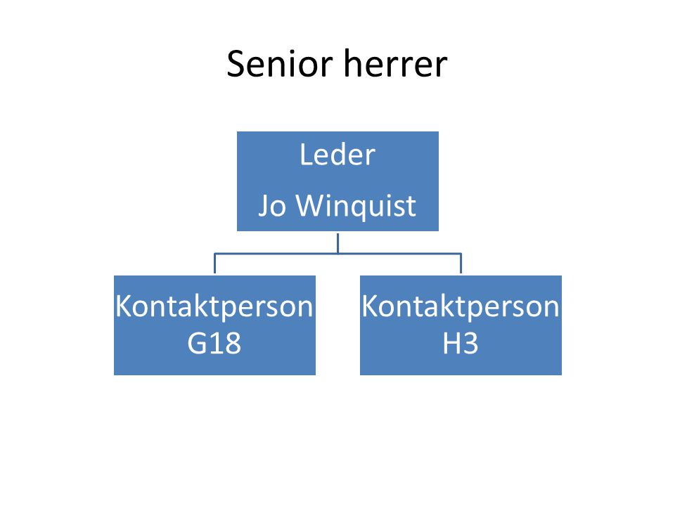 Senior herrer Jo Winquist Leder Kontaktperson G18 Kontaktperson H3