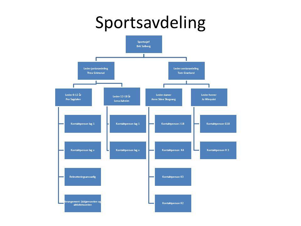 Sportsavdeling Sportssjef Brit Solberg Leder junioravdeling