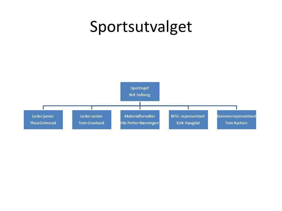 Sportsutvalget Sportssjef Brit Solberg Leder junior Thea Grimsrud