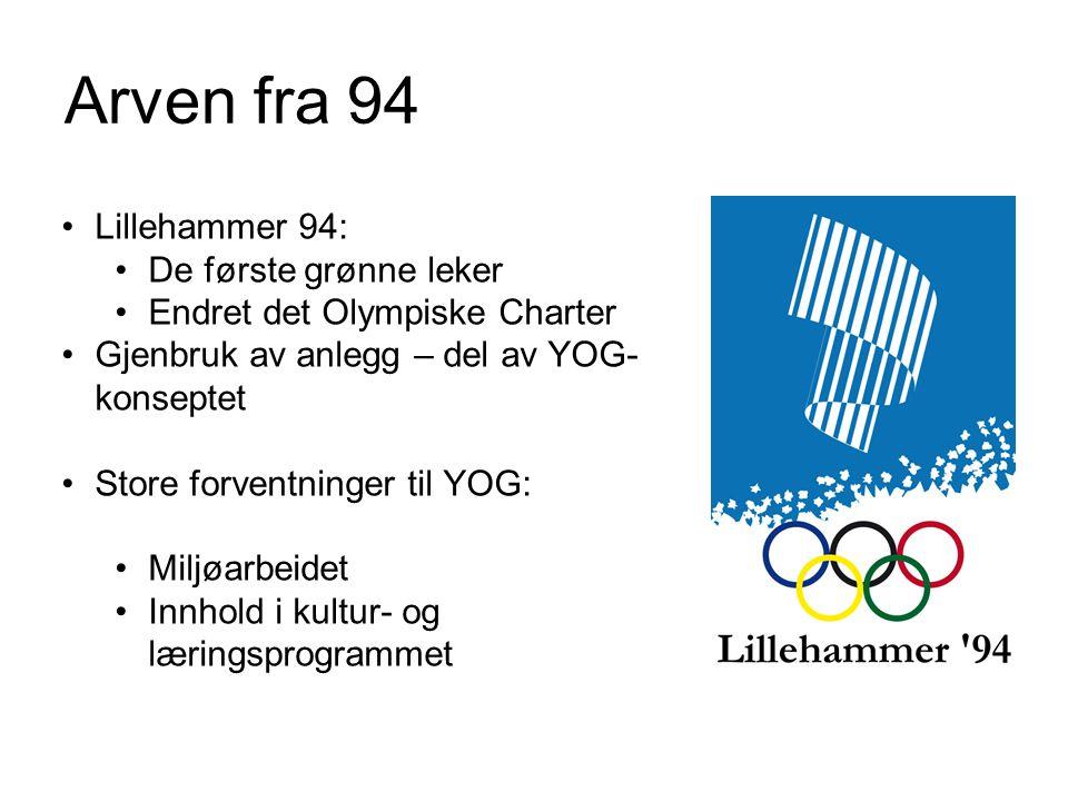 Arven fra 94 Lillehammer 94: De første grønne leker