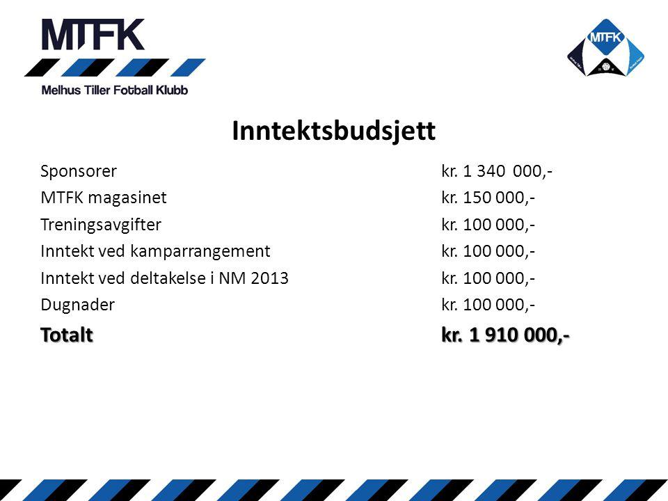 Inntektsbudsjett Totalt kr. 1 910 000,- Sponsorer kr. 1 340 000,-