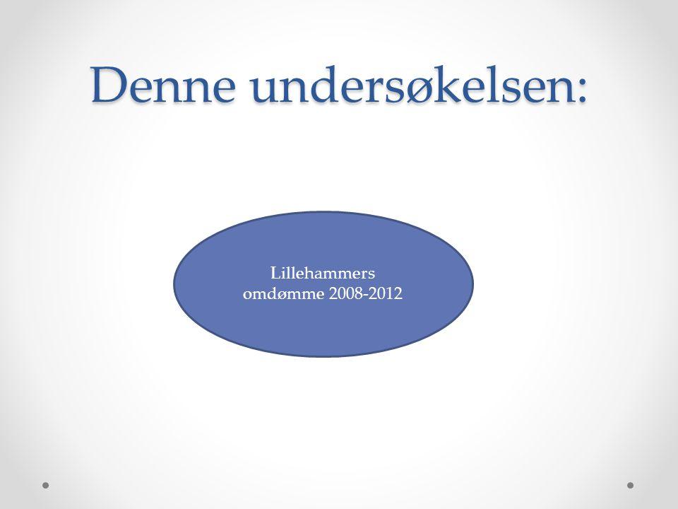 Denne undersøkelsen: Lillehammers omdømme 2008-2012