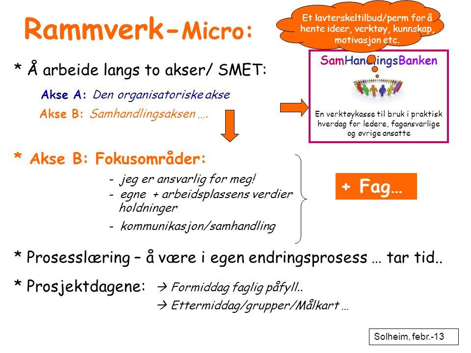 Rammverk-Micro: + Fag… * Å arbeide langs to akser/ SMET:
