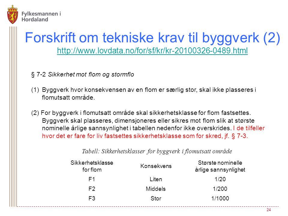 Forskrift om tekniske krav til byggverk (2) http://www. lovdata