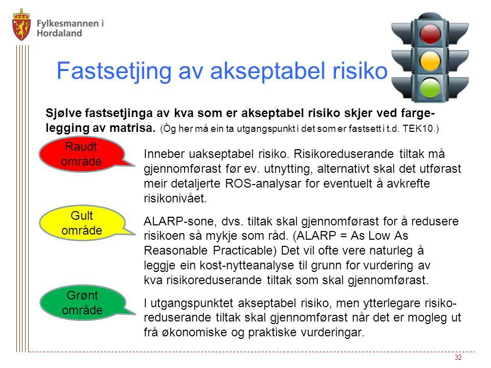 Fastsetjing av akseptabel risiko
