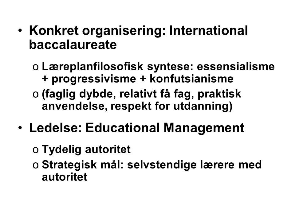 Konkret organisering: International baccalaureate