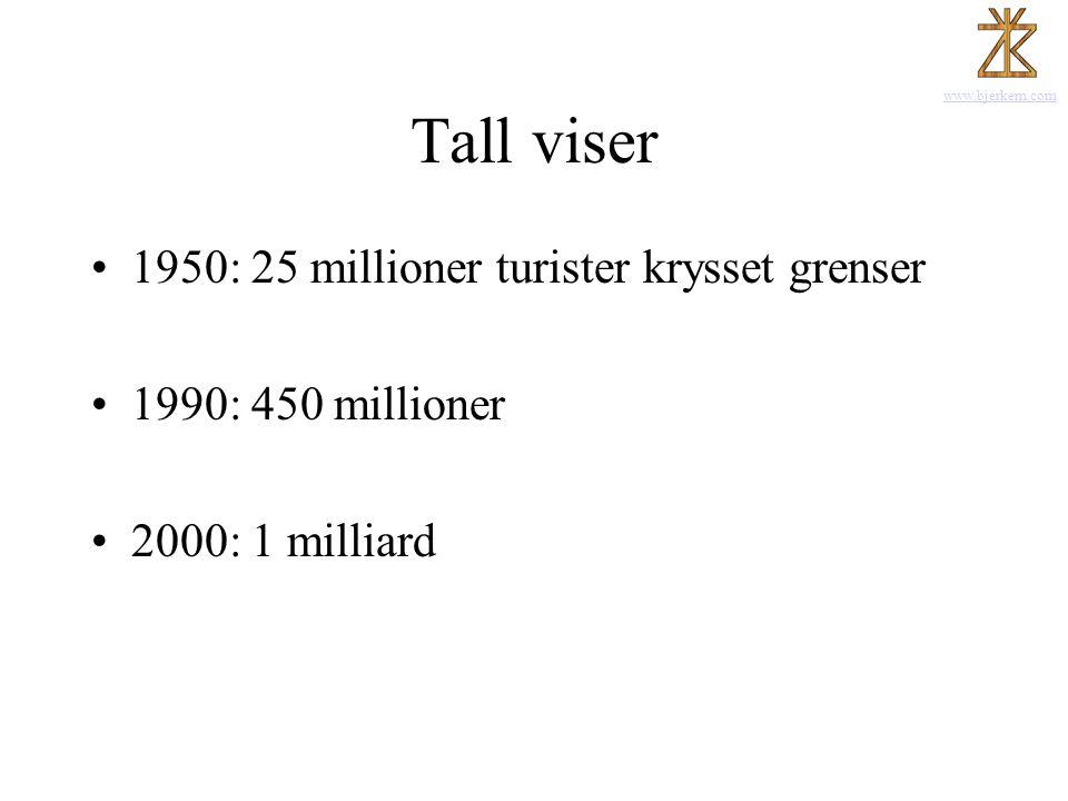 Tall viser 1950: 25 millioner turister krysset grenser