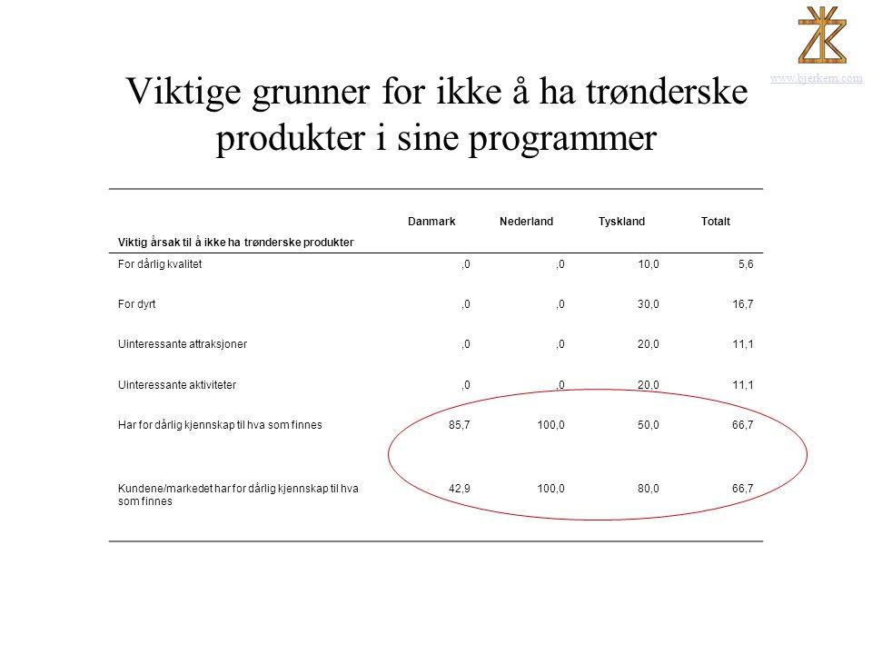 Viktige grunner for ikke å ha trønderske produkter i sine programmer