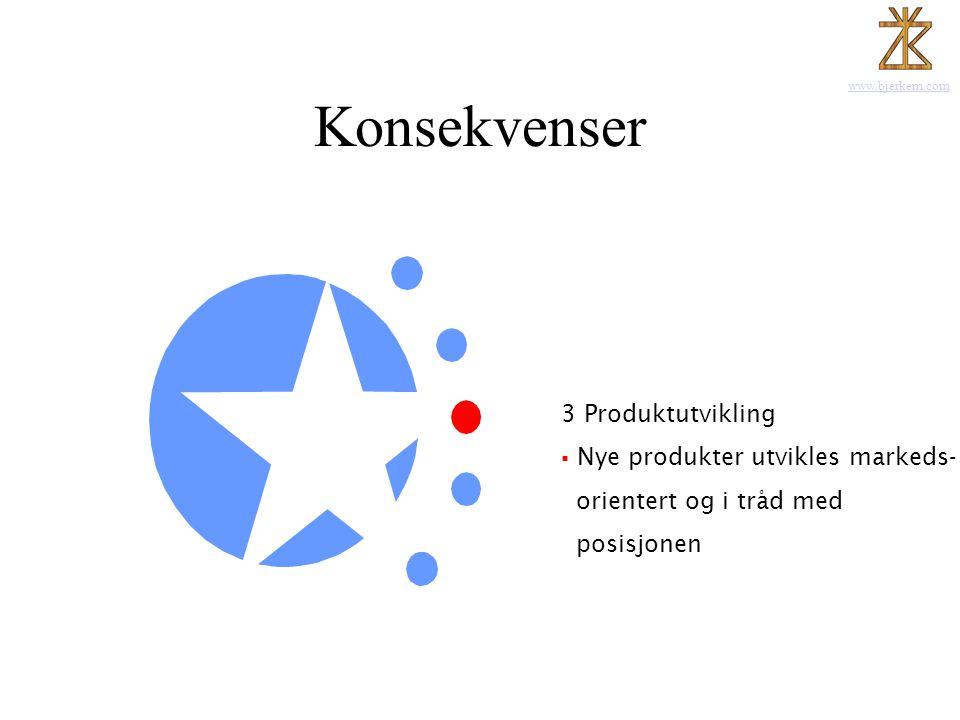 Konsekvenser 1 Kommunikasjonen 2 Leveransen 3 Produktutvikling