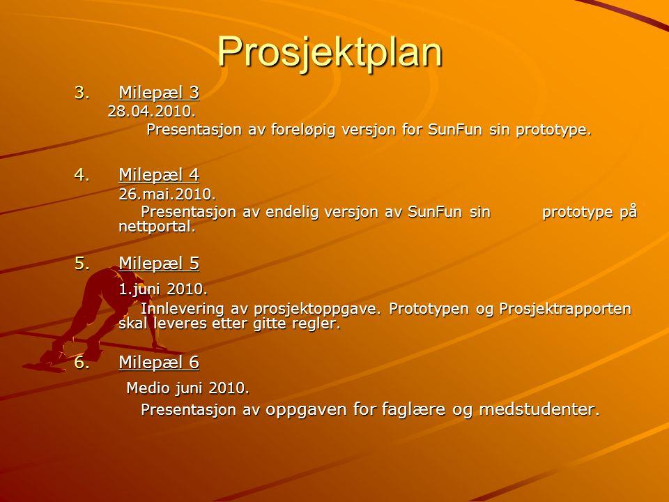Prosjektplan 1.juni 2010. Medio juni 2010. Milepæl 3 Milepæl 4