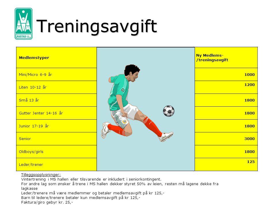 Treningsavgift Medlemstyper Nåværende medlems-treningsavgift