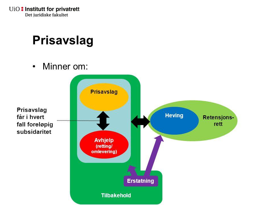 Prisavslag Minner om: Tilbakehold. Prisavslag. Retensjons-rett. Prisavslag får i hvert fall foreløpig subsidaritet.