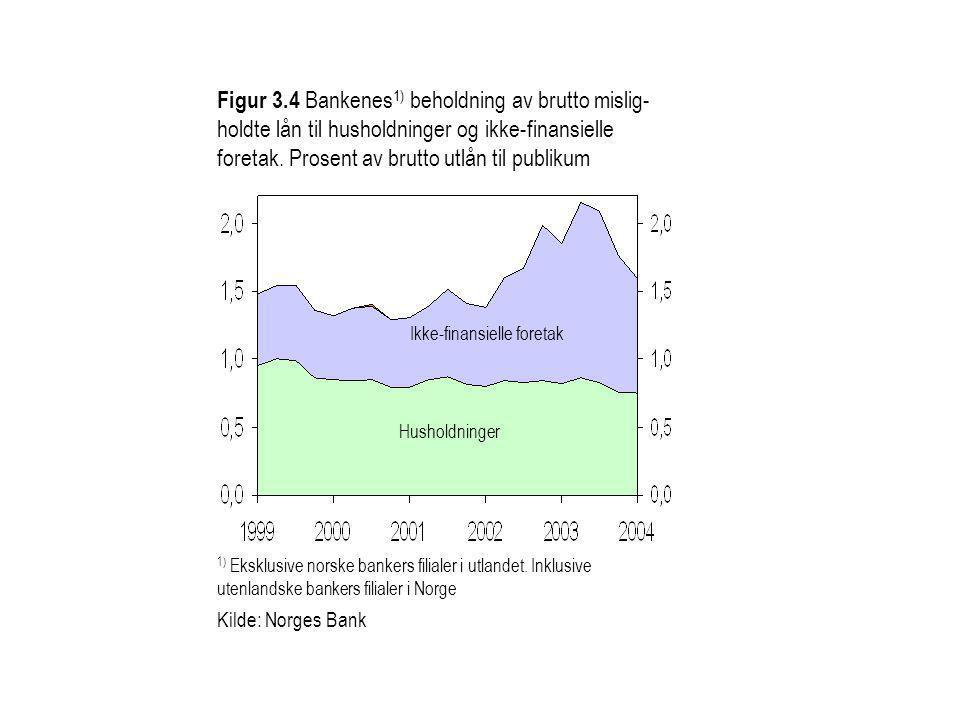 Figur 3.4 Bankenes1) beholdning av brutto mislig-