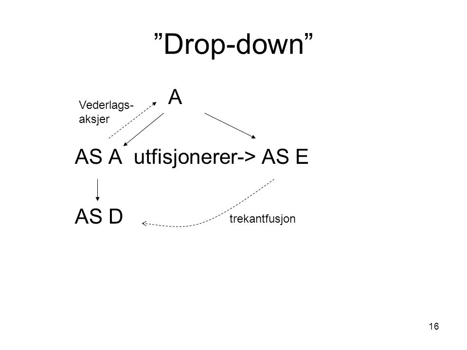 Drop-down A AS A utfisjonerer-> AS E AS D Vederlags- aksjer