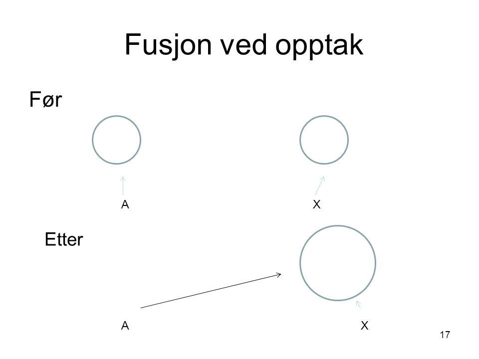Fusjon ved opptak Før A X Etter A X
