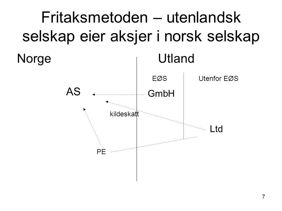 Fritaksmetoden – utenlandsk selskap eier aksjer i norsk selskap