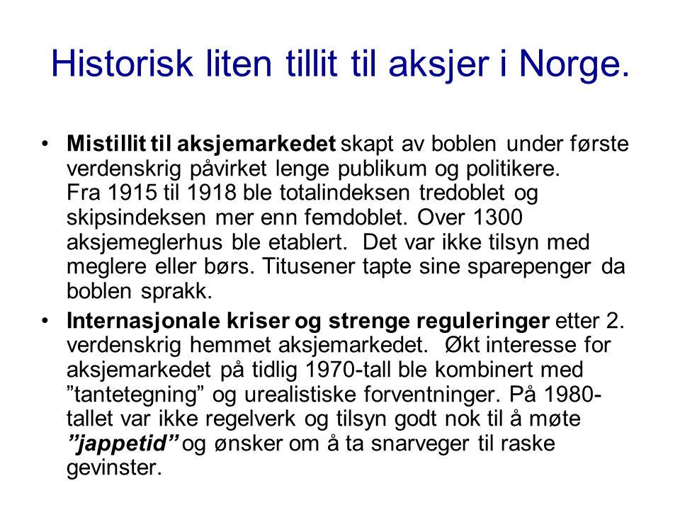 Historisk liten tillit til aksjer i Norge.