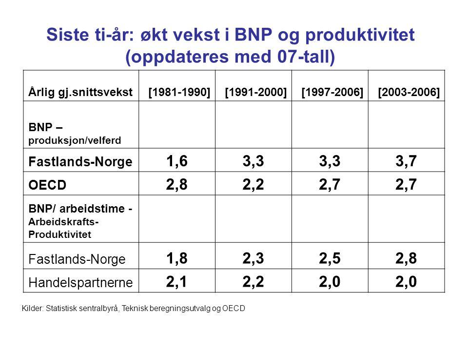 Siste ti-år: økt vekst i BNP og produktivitet (oppdateres med 07-tall)