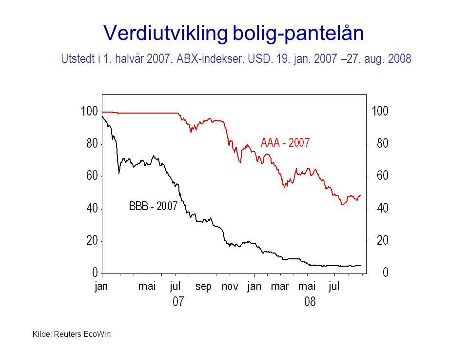 Verdiutvikling bolig-pantelån Utstedt i 1. halvår 2007. ABX-indekser
