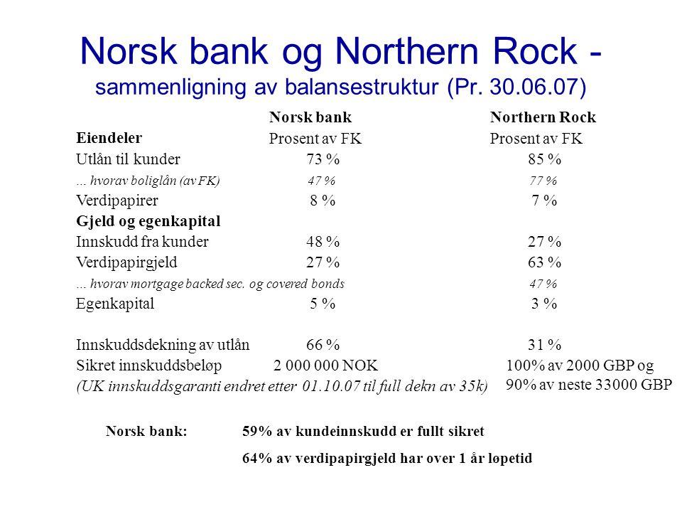 Norsk bank og Northern Rock - sammenligning av balansestruktur (Pr. 30