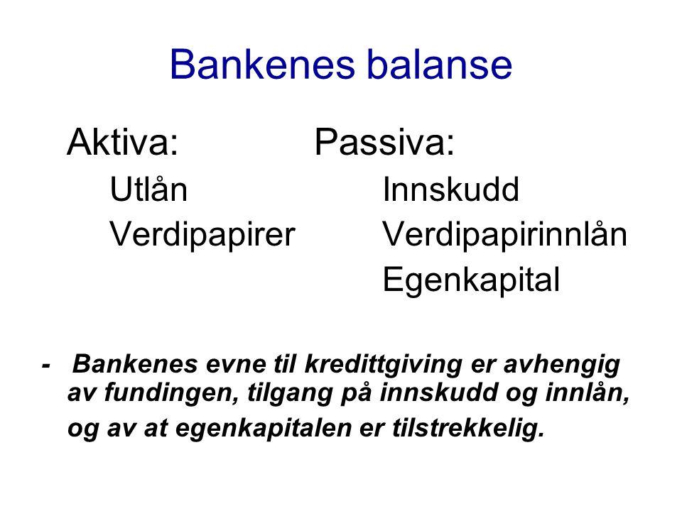 Bankenes balanse Utlån Innskudd Verdipapirer Verdipapirinnlån