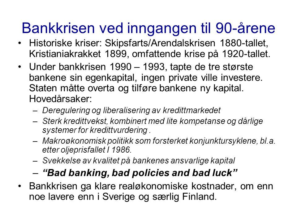 Bankkrisen ved inngangen til 90-årene