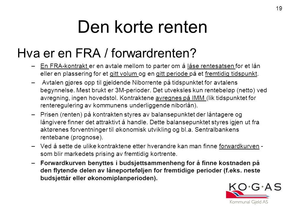 Den korte renten Hva er en FRA / forwardrenten