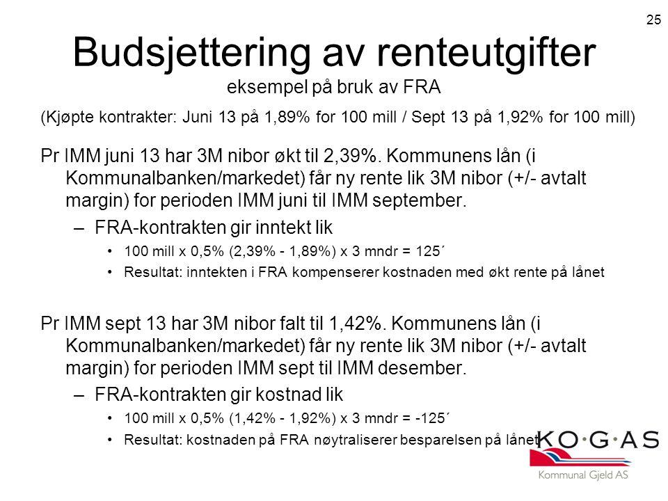 Budsjettering av renteutgifter eksempel på bruk av FRA