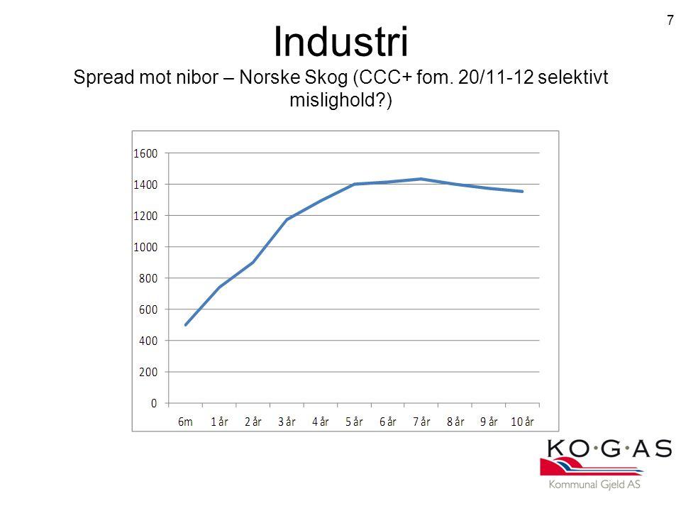 Industri Spread mot nibor – Norske Skog (CCC+ fom