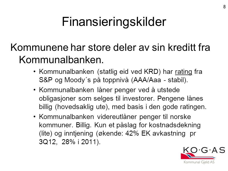 Finansieringskilder Kommunene har store deler av sin kreditt fra Kommunalbanken.