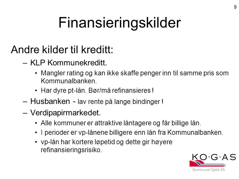 Finansieringskilder Andre kilder til kreditt: KLP Kommunekreditt.