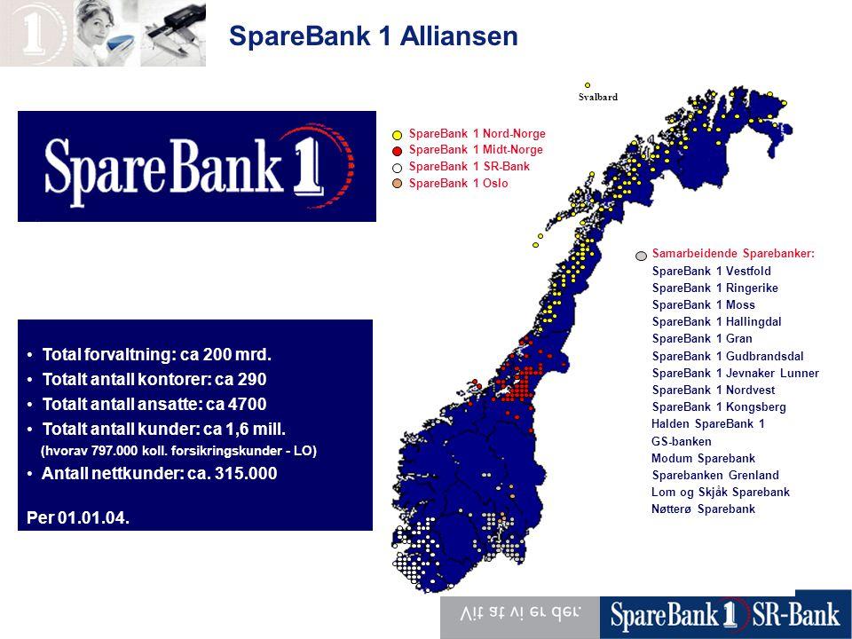 SpareBank 1 Alliansen Total forvaltning: ca 200 mrd.