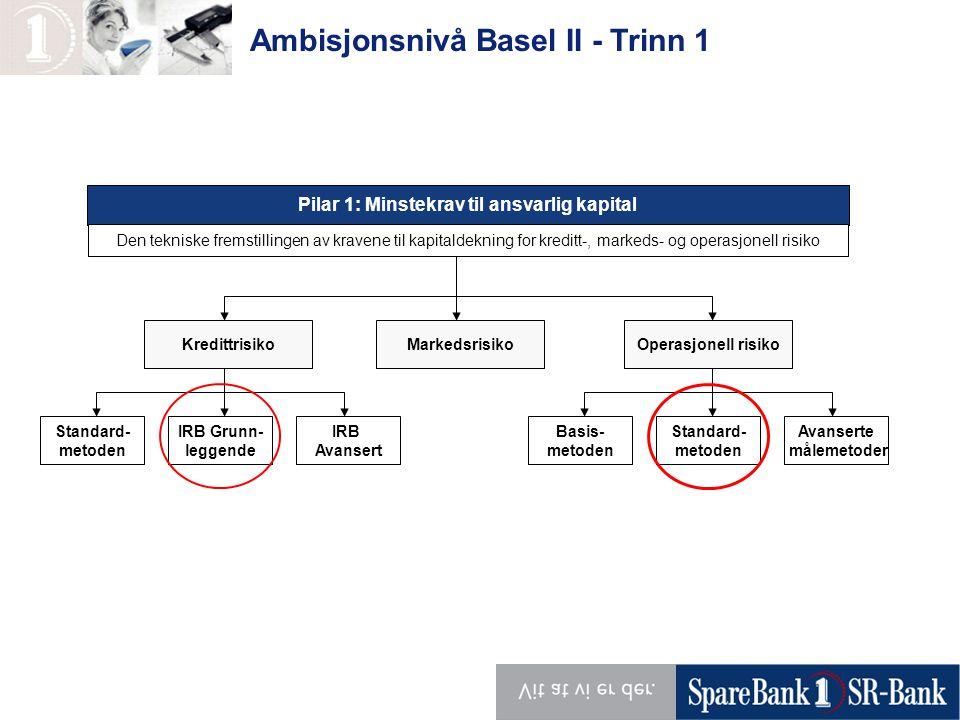Pilar 1: Minstekrav til ansvarlig kapital