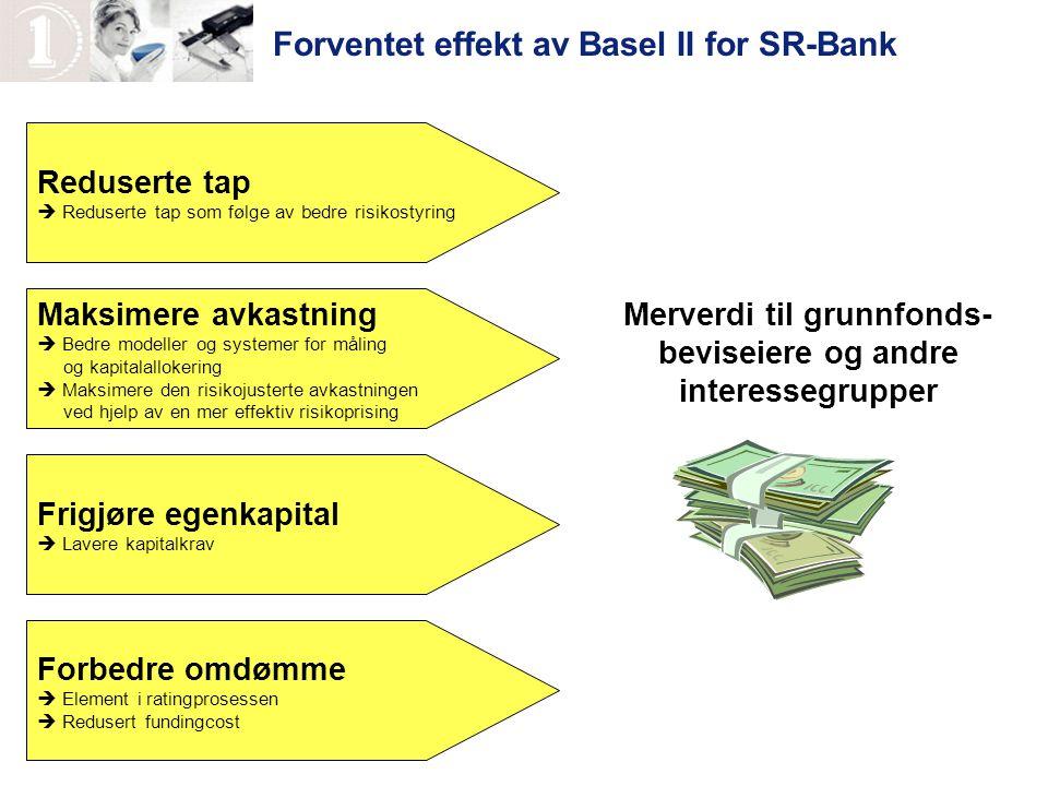 Merverdi til grunnfonds-beviseiere og andre interessegrupper
