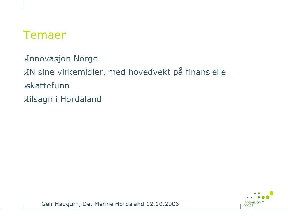 Temaer Innovasjon Norge