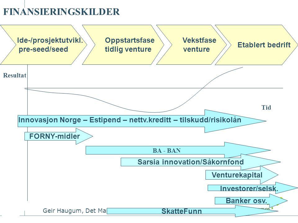 Sarsia innovation/Såkornfond