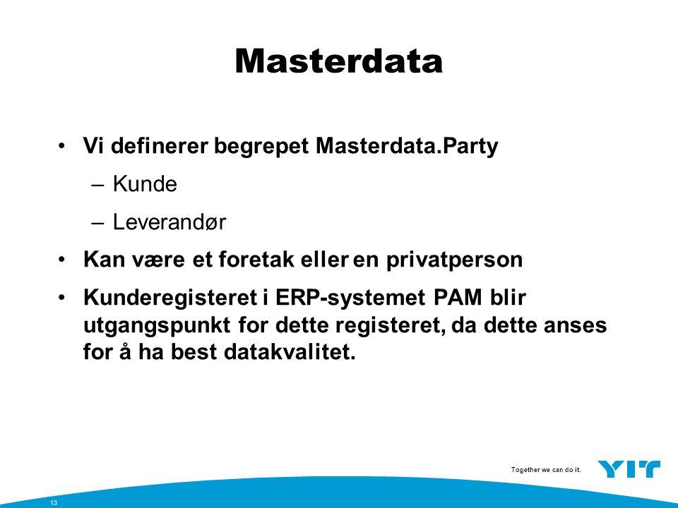 Masterdata Vi definerer begrepet Masterdata.Party Kunde Leverandør