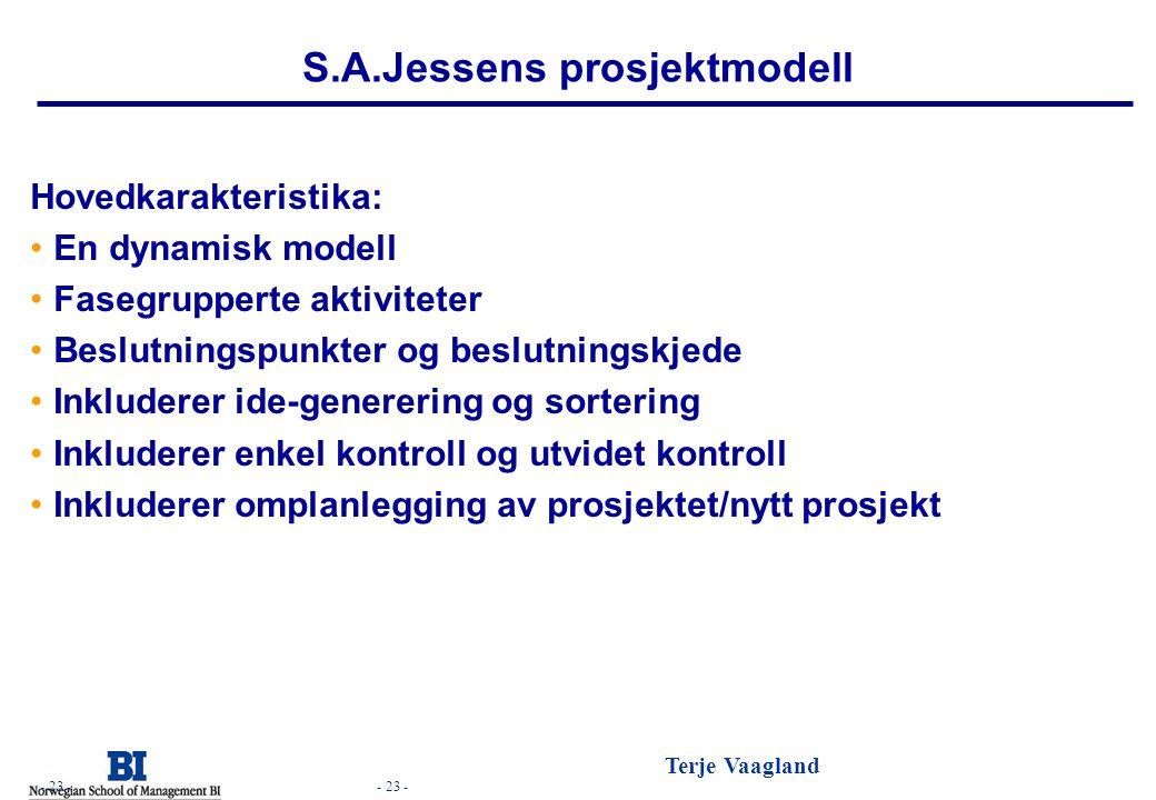 S.A.Jessens prosjektmodell