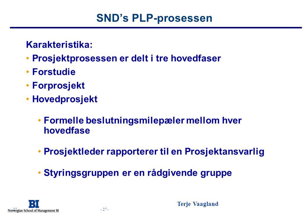 SND's PLP-prosessen Karakteristika: