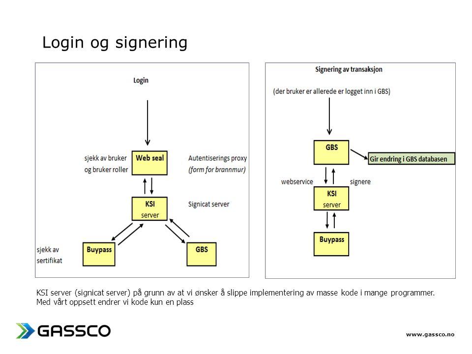 Login og signering KSI server (signicat server) på grunn av at vi ønsker å slippe implementering av masse kode i mange programmer.
