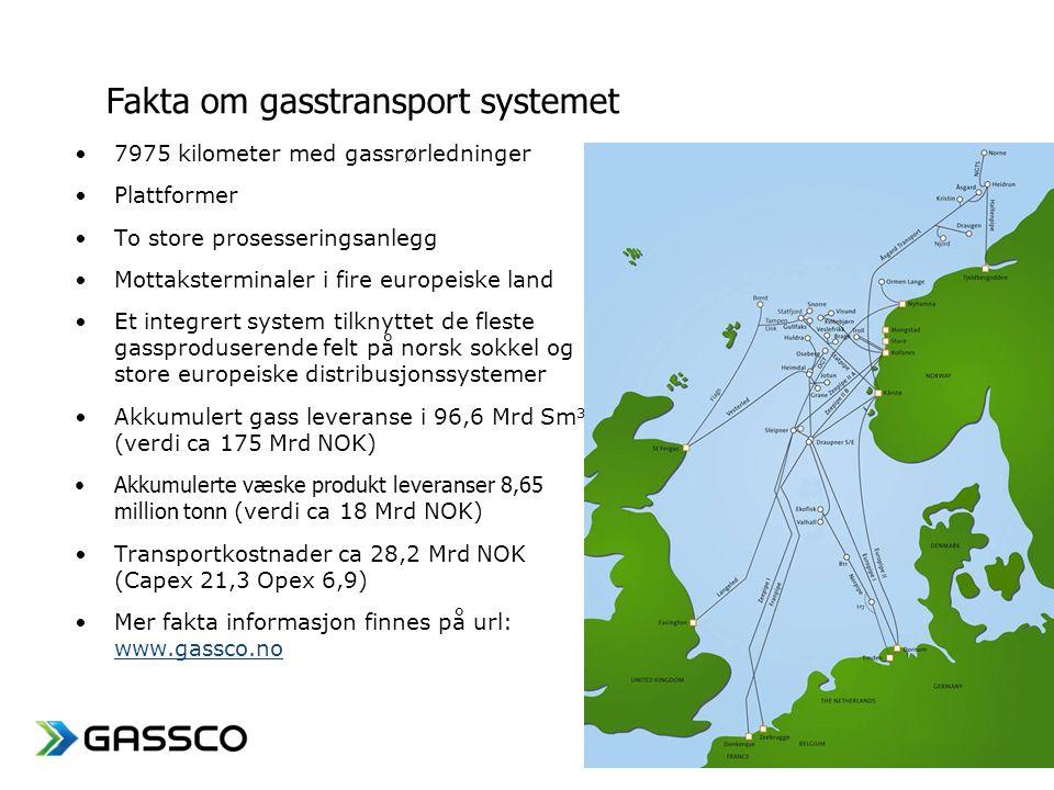 Fakta om gasstransport systemet