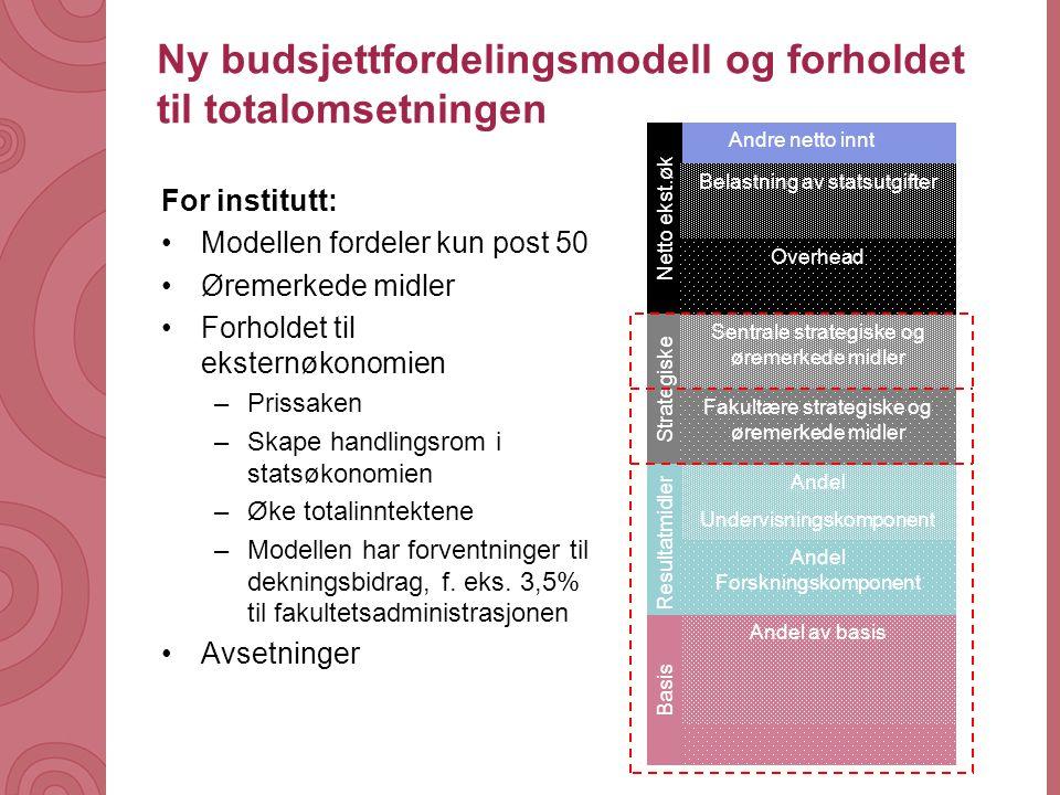 Ny budsjettfordelingsmodell og forholdet til totalomsetningen