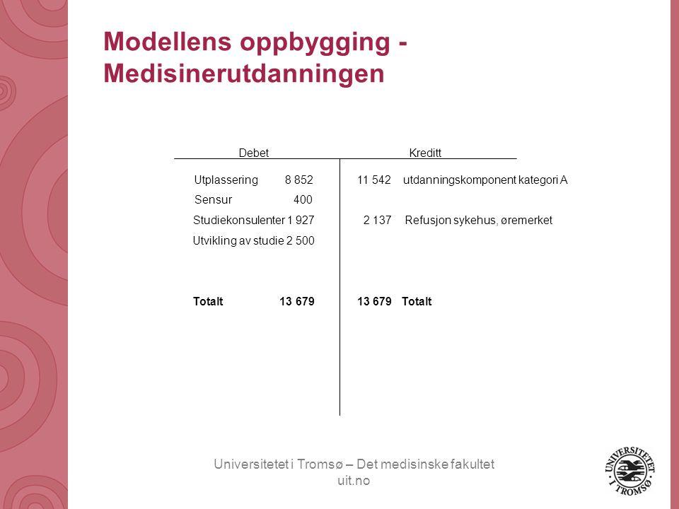 Modellens oppbygging - Medisinerutdanningen