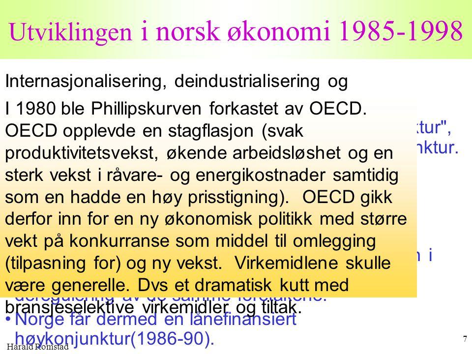 Utviklingen i norsk økonomi 1985-1998