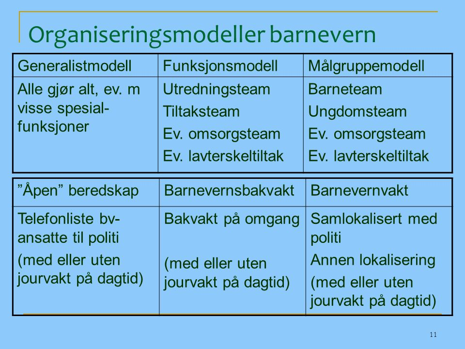 Organiseringsmodeller barnevern