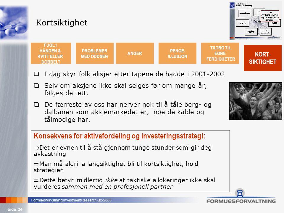 Konsekvens for aktivafordeling og investeringsstrategi: