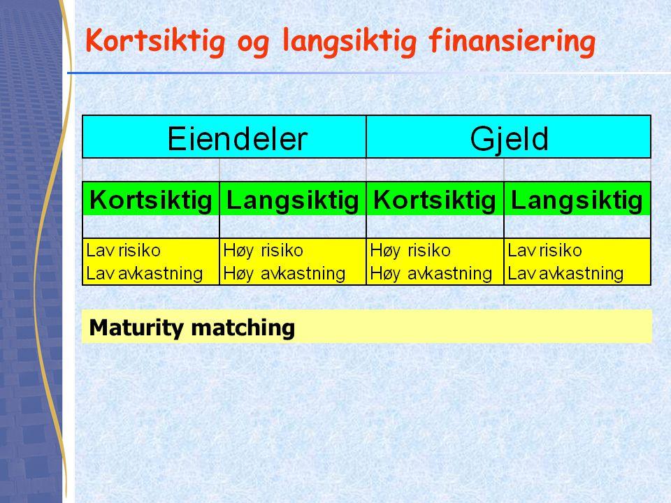 Kortsiktig og langsiktig finansiering