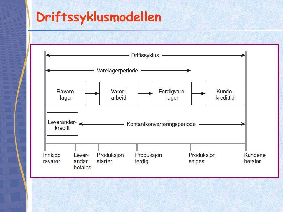 Driftssyklusmodellen