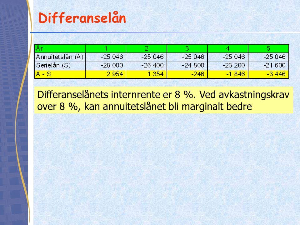 Differanselån Differanselånets internrente er 8 %.